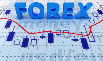 Trade the Forex Market