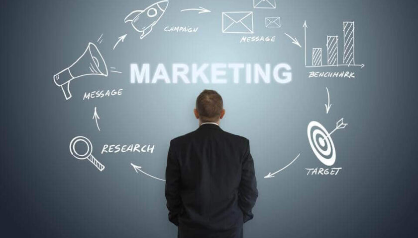 comprehensive marketing strategy
